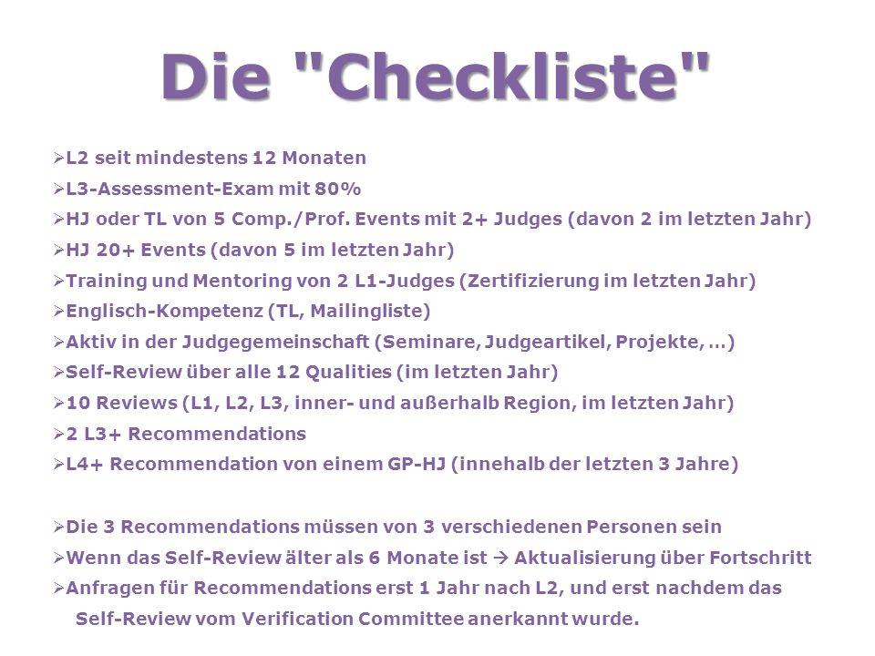 Die Checkliste  L2 seit mindestens 12 Monaten  L3-Assessment-Exam mit 80%  HJ oder TL von 5 Comp./Prof.