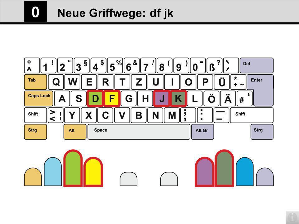 Neue Griffwege: df jk 0