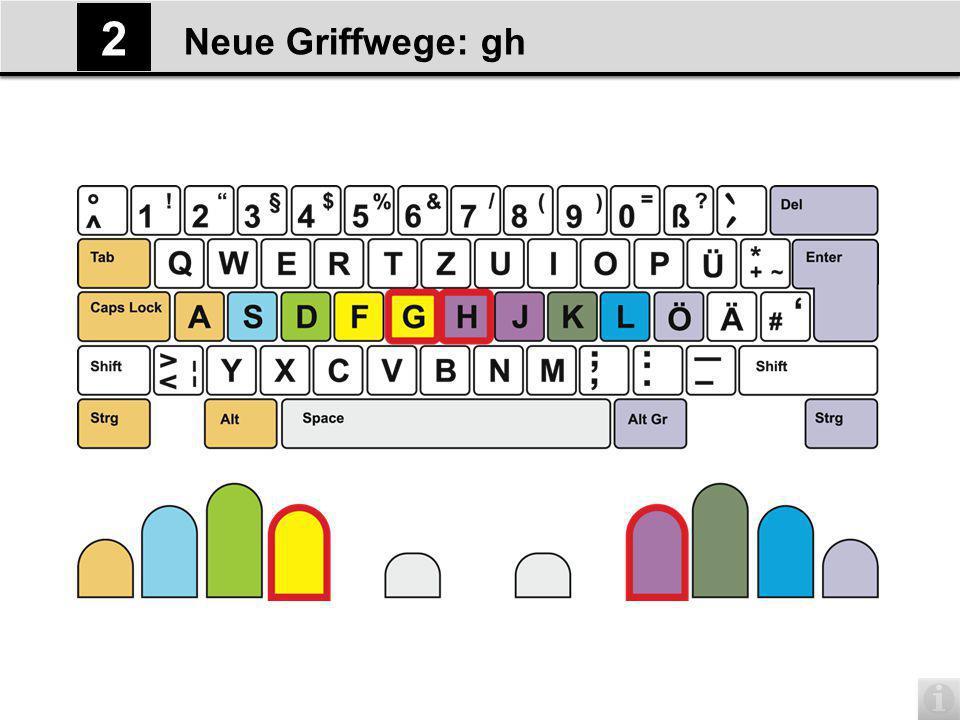 Neue Griffwege: gh 2