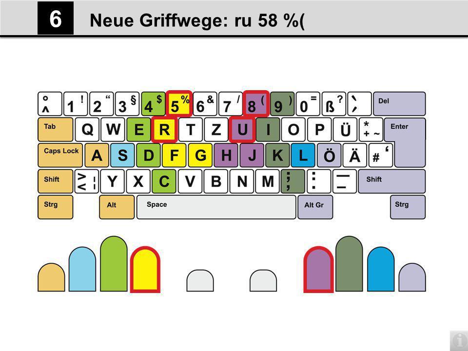 Neue Griffwege: *+~ # 17