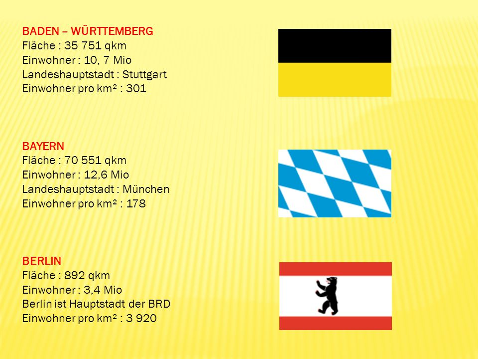 BADEN – WÜRTTEMBERG Fläche : 35 751 qkm Einwohner : 10, 7 Mio Landeshauptstadt : Stuttgart Einwohner pro km² : 301 BAYERN Fläche : 70 551 qkm Einwohner : 12,6 Mio Landeshauptstadt : München Einwohner pro km² : 178 BERLIN Fläche : 892 qkm Einwohner : 3,4 Mio Berlin ist Hauptstadt der BRD Einwohner pro km² : 3 920