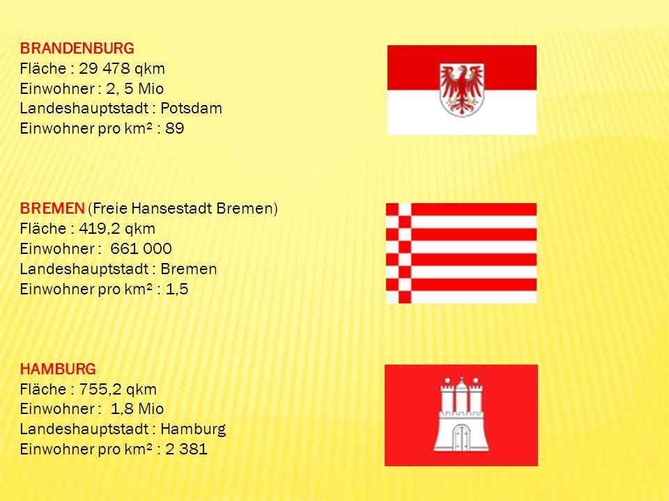 BRANDENBURG Fläche : 29 478 qkm Einwohner : 2, 5 Mio Landeshauptstadt : Potsdam Einwohner pro km² : 89 BREMEN (Freie Hansestadt Bremen) Fläche : 419,2 qkm Einwohner : 661 000 Landeshauptstadt : Bremen Einwohner pro km² : 1,5 HAMBURG Fläche : 755,2 qkm Einwohner : 1,8 Mio Landeshauptstadt : Hamburg Einwohner pro km² : 2 381
