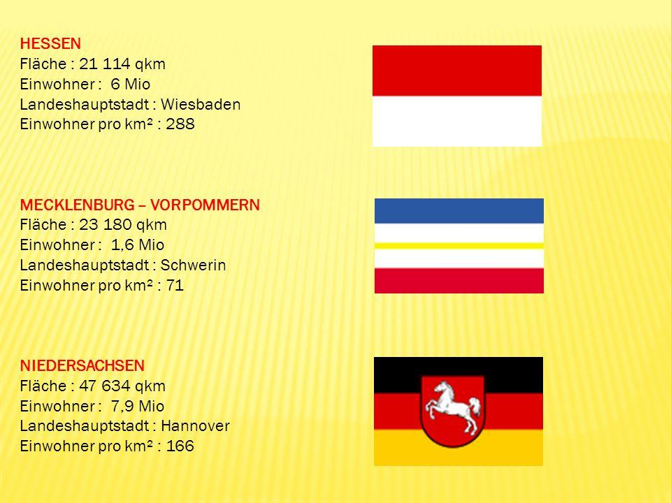 HESSEN Fläche : 21 114 qkm Einwohner : 6 Mio Landeshauptstadt : Wiesbaden Einwohner pro km² : 288 MECKLENBURG – VORPOMMERN Fläche : 23 180 qkm Einwohner : 1,6 Mio Landeshauptstadt : Schwerin Einwohner pro km² : 71 NIEDERSACHSEN Fläche : 47 634 qkm Einwohner : 7,9 Mio Landeshauptstadt : Hannover Einwohner pro km² : 166