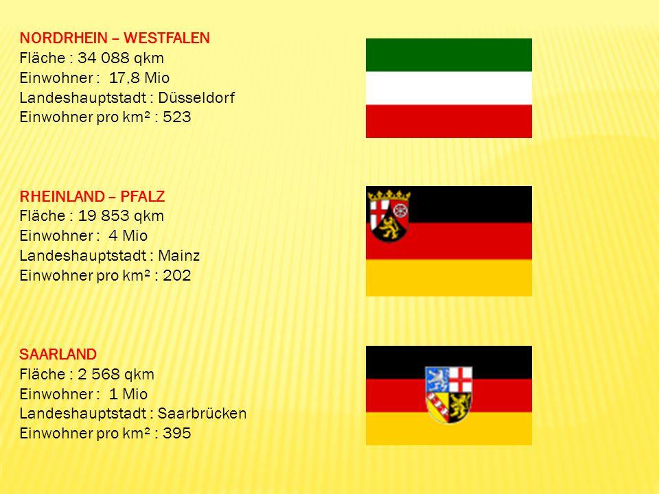 NORDRHEIN – WESTFALEN Fläche : 34 088 qkm Einwohner : 17,8 Mio Landeshauptstadt : Düsseldorf Einwohner pro km² : 523 RHEINLAND – PFALZ Fläche : 19 853 qkm Einwohner : 4 Mio Landeshauptstadt : Mainz Einwohner pro km² : 202 SAARLAND Fläche : 2 568 qkm Einwohner : 1 Mio Landeshauptstadt : Saarbrücken Einwohner pro km² : 395