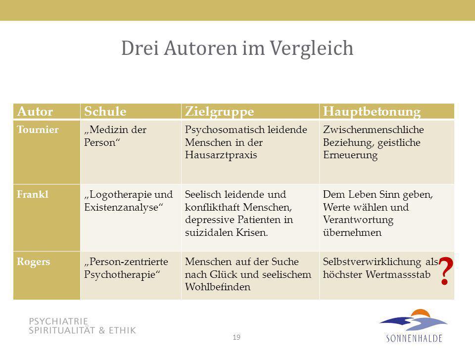 """19 AutorSchuleZielgruppeHauptbetonung Tournier""""Medizin der Person"""" Psychosomatisch leidende Menschen in der Hausarztpraxis Zwischenmenschliche Beziehu"""