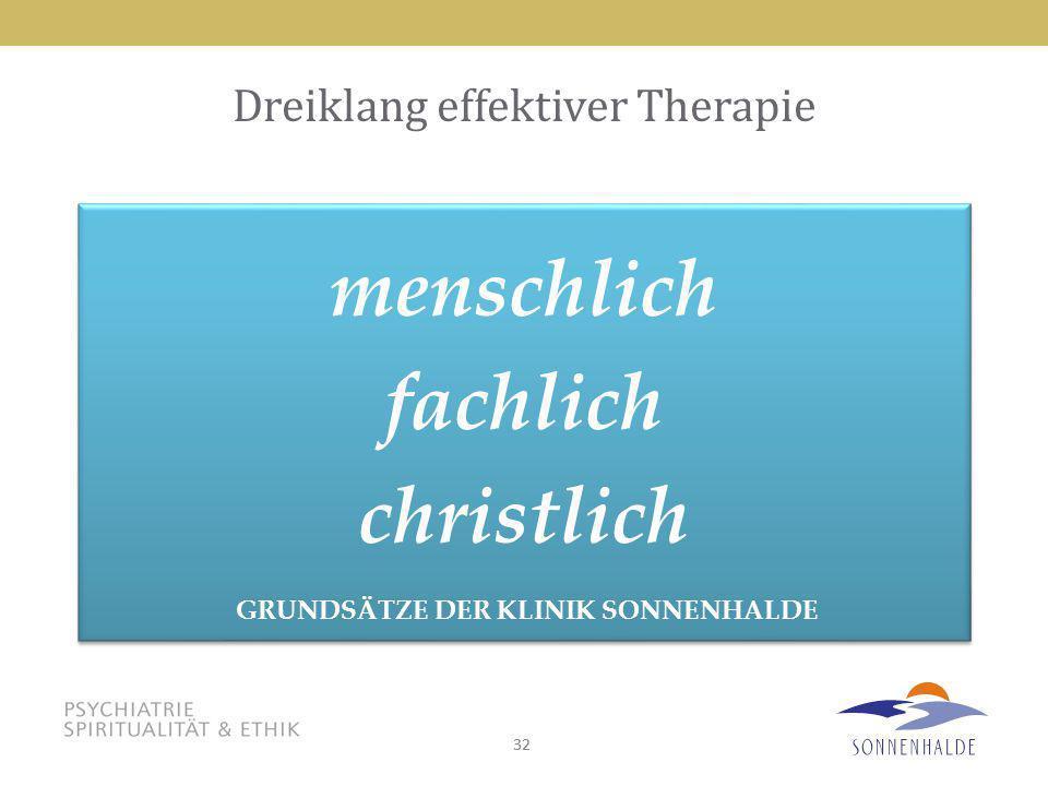 32 Dreiklang effektiver Therapie menschlich fachlich christlich GRUNDSÄTZE DER KLINIK SONNENHALDE