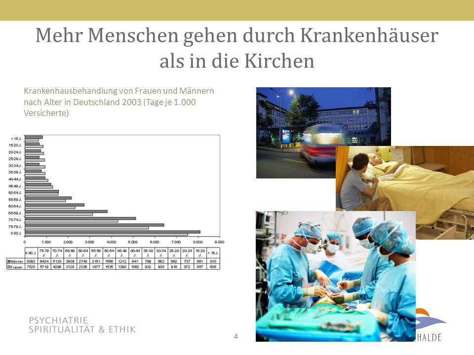 44 Mehr Menschen gehen durch Krankenhäuser als in die Kirchen Krankenhausbehandlung von Frauen und Männern nach Alter in Deutschland 2003 (Tage je 1.0