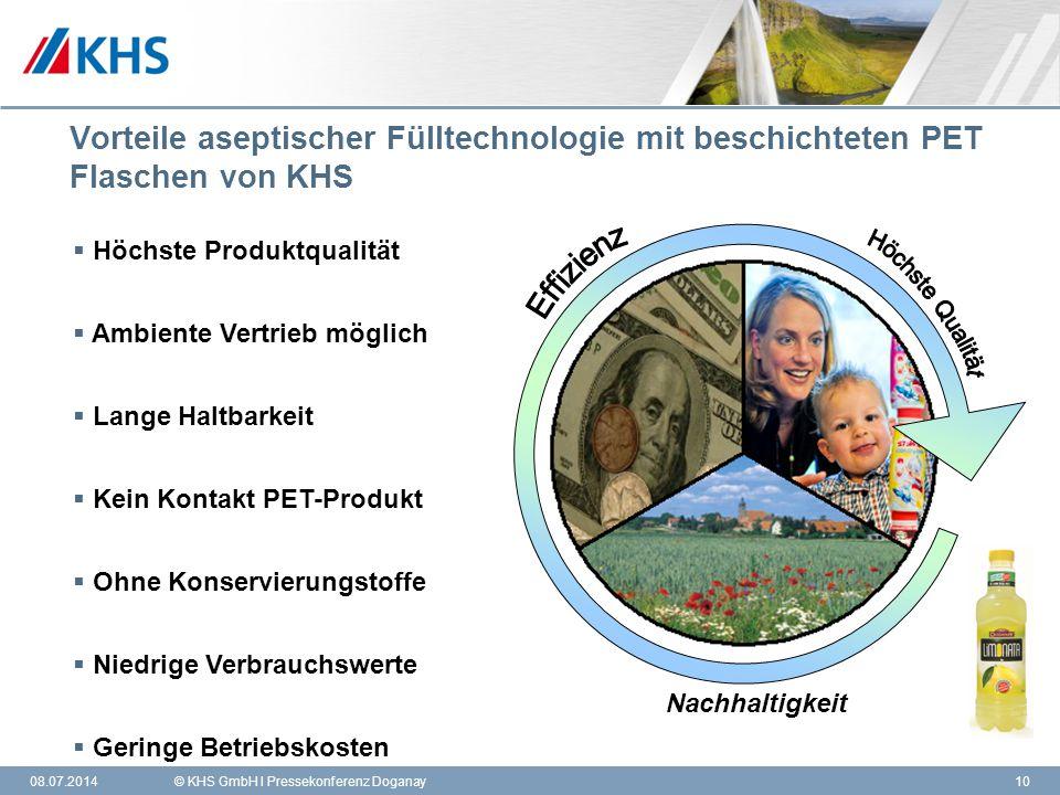 11,000,0011,00 6,80 4,80 4,00 2,00 8,20 08.07.2014© KHS GmbH l Pressekonferenz Doganay10 Vorteile aseptischer Fülltechnologie mit beschichteten PET Fl