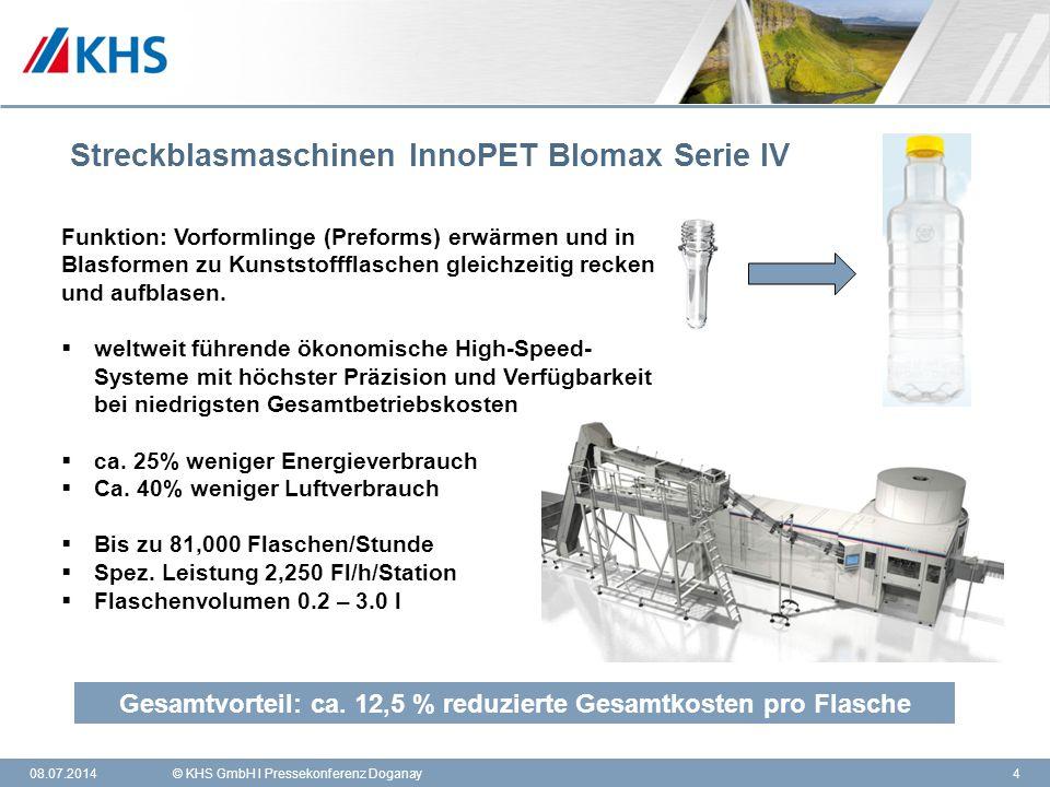 11,000,0011,00 6,80 4,80 4,00 2,00 8,20 08.07.2014© KHS GmbH l Pressekonferenz Doganay4 Streckblasmaschinen InnoPET Blomax Serie IV Funktion: Vorforml