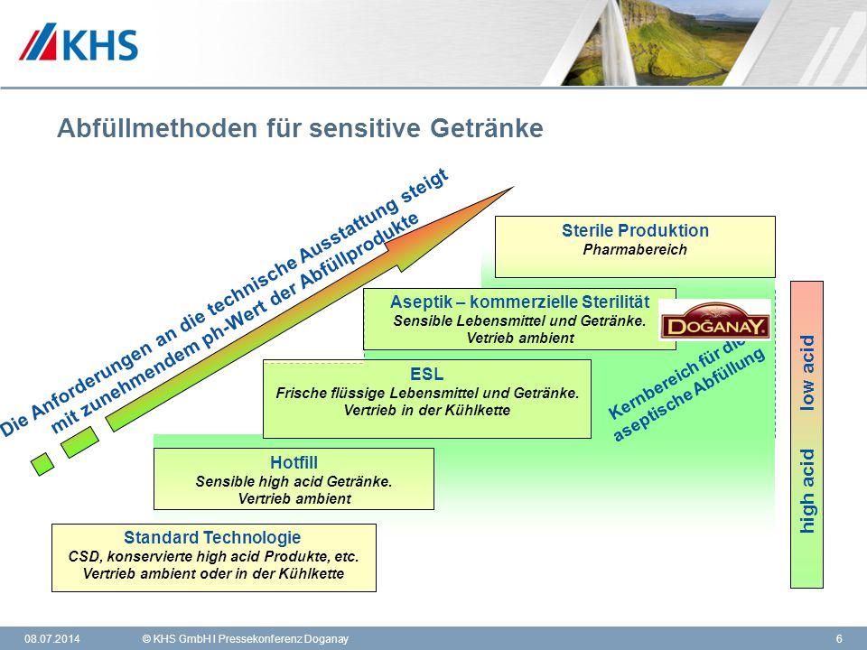 11,000,0011,00 6,80 4,80 4,00 2,00 8,20 08.07.2014© KHS GmbH l Pressekonferenz Doganay6 Standard Technologie CSD, konservierte high acid Produkte, etc