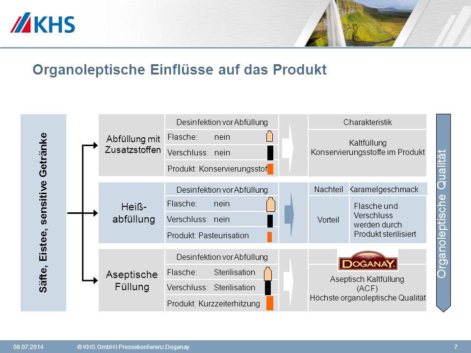 11,000,0011,00 6,80 4,80 4,00 2,00 8,20 08.07.2014© KHS GmbH l Pressekonferenz Doganay7 Organoleptische Einflüsse auf das Produkt Abfüllung mit Zusatz