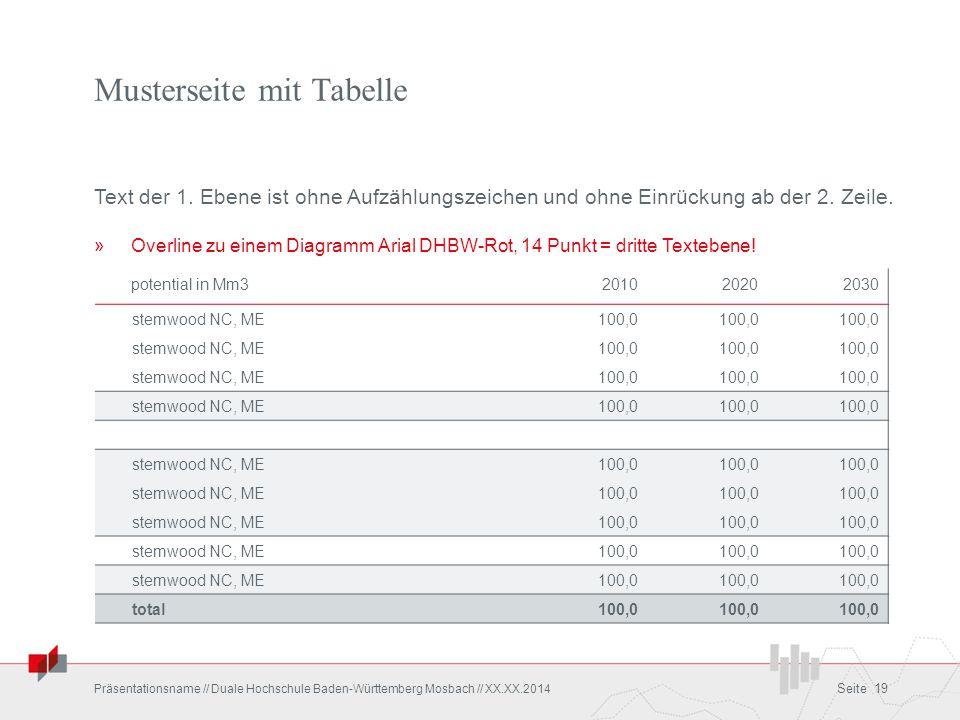 Musterseite mit Tabelle Text der 1. Ebene ist ohne Aufzählungszeichen und ohne Einrückung ab der 2. Zeile. »Overline zu einem Diagramm Arial DHBW-Rot,
