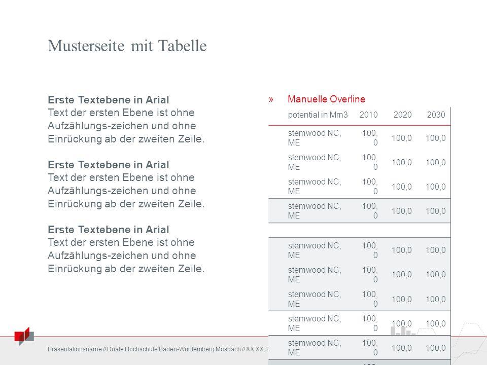 Musterseite mit Tabelle Erste Textebene in Arial Text der ersten Ebene ist ohne Aufzählungs-zeichen und ohne Einrückung ab der zweiten Zeile. Erste Te