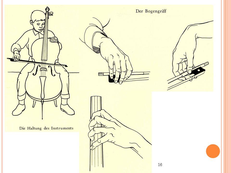 H ÖREINDRÜCKE J.S. Bach, Suite für Cello solo No.