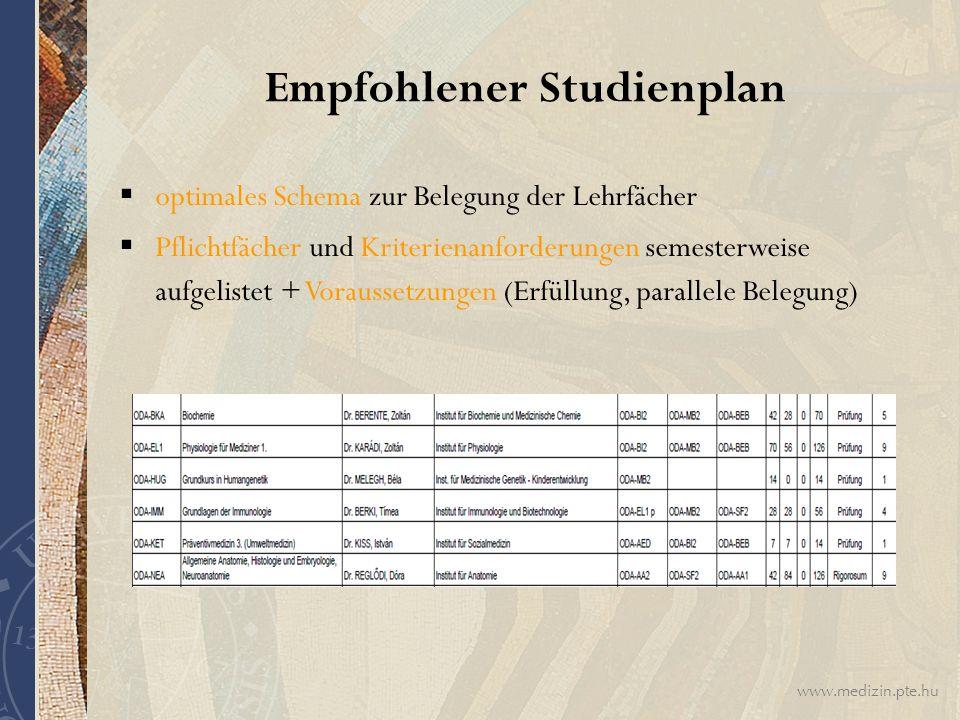 www.medizin.pte.hu Empfohlener Studienplan  optimales Schema zur Belegung der Lehrfächer  Pflichtfächer und Kriterienanforderungen semesterweise aufgelistet + Voraussetzungen (Erfüllung, parallele Belegung)