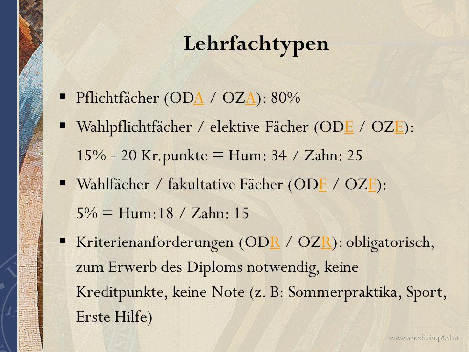 www.medizin.pte.hu Lehrfachtypen  Pflichtfächer (ODA / OZA): 80%  Wahlpflichtfächer / elektive Fächer (ODE / OZE): 15% - 20 Kr.punkte = Hum: 34 / Zahn: 25  Wahlfächer / fakultative Fächer (ODF / OZF): 5% = Hum:18 / Zahn: 15  Kriterienanforderungen (ODR / OZR): obligatorisch, zum Erwerb des Diploms notwendig, keine Kreditpunkte, keine Note (z.
