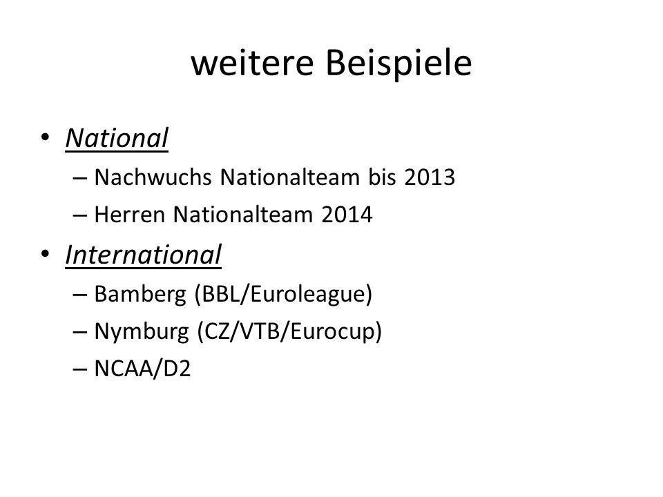 weitere Beispiele National – Nachwuchs Nationalteam bis 2013 – Herren Nationalteam 2014 International – Bamberg (BBL/Euroleague) – Nymburg (CZ/VTB/Eur