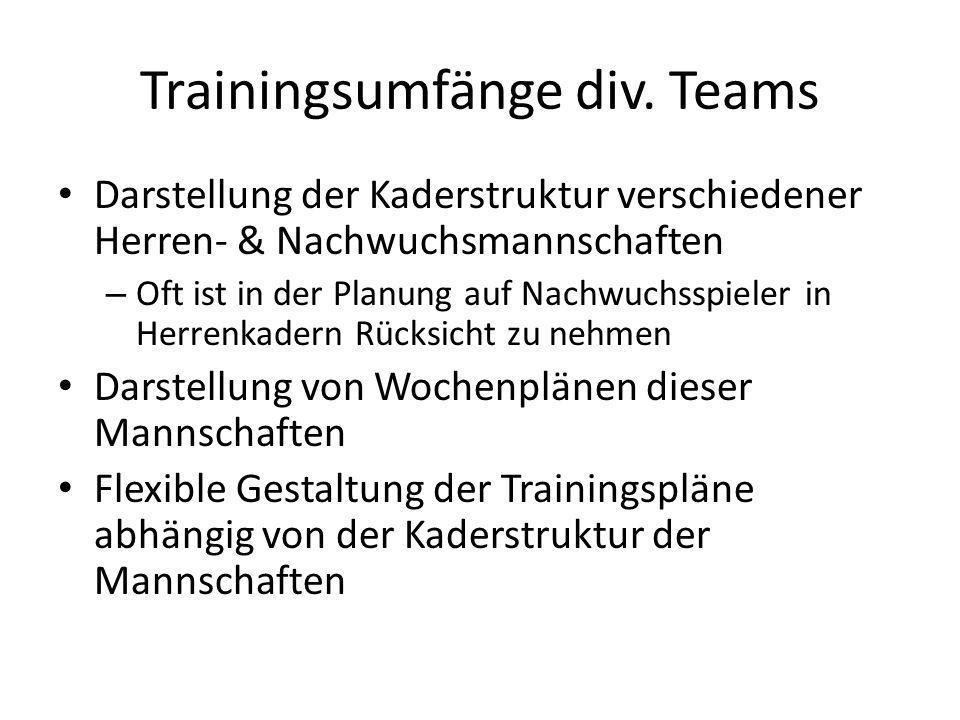 Trainingsumfänge div.