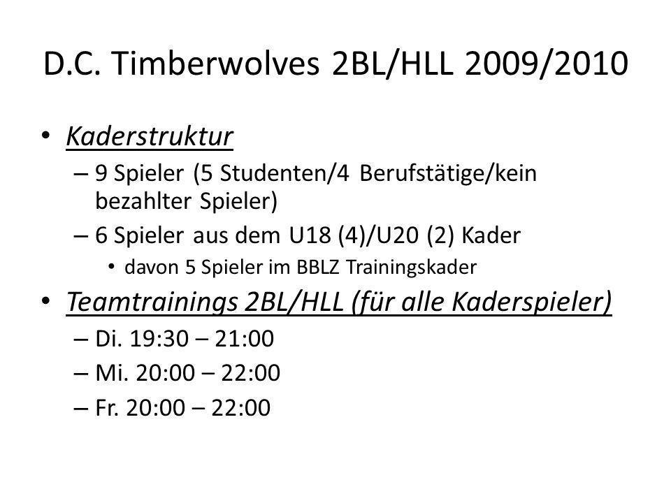 D.C.Timberwolves 2BL/HLL 2009/2010 Training U18/U20 – Mo.