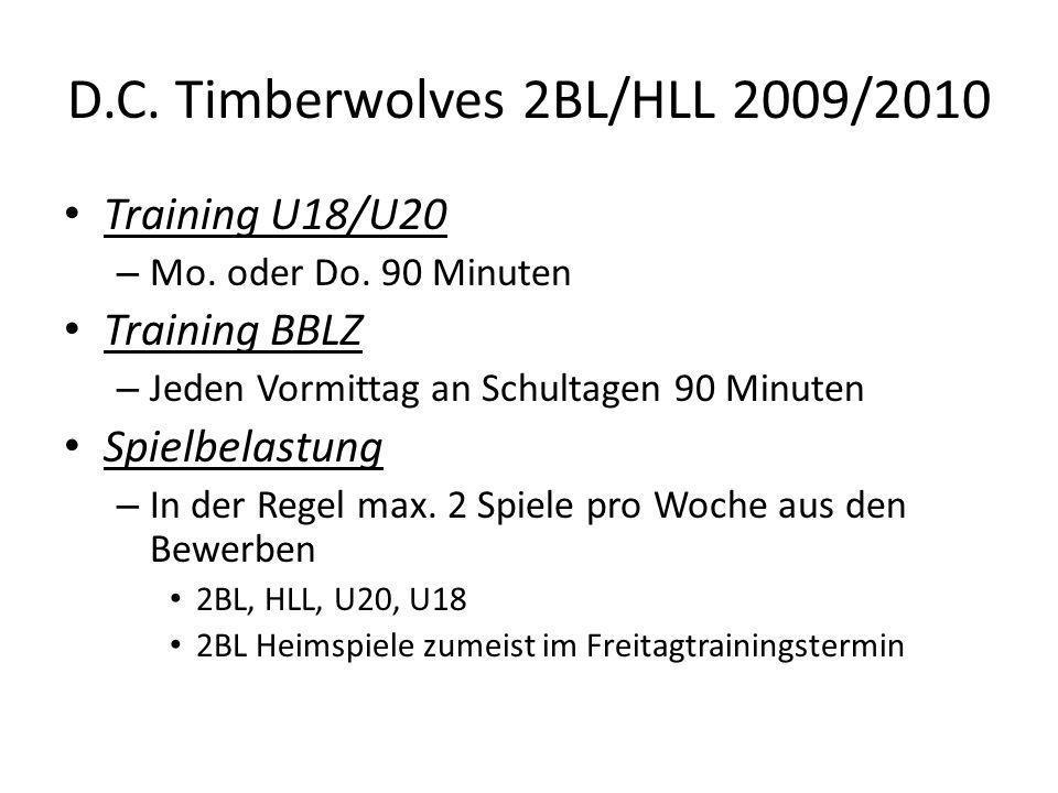 D.C. Timberwolves 2BL/HLL 2009/2010 Training U18/U20 – Mo.