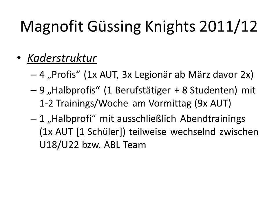 """Magnofit Güssing Knights 2011/12 Kaderstruktur – 4 """"Profis (1x AUT, 3x Legionär ab März davor 2x) – 9 """"Halbprofis (1 Berufstätiger + 8 Studenten) mit 1-2 Trainings/Woche am Vormittag (9x AUT) – 1 """"Halbprofi mit ausschließlich Abendtrainings (1x AUT [1 Schüler]) teilweise wechselnd zwischen U18/U22 bzw."""