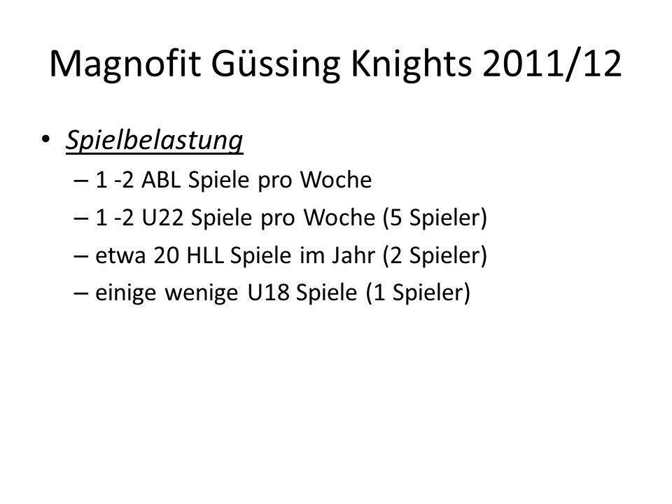 Magnofit Güssing Knights 2011/12 Spielbelastung – 1 -2 ABL Spiele pro Woche – 1 -2 U22 Spiele pro Woche (5 Spieler) – etwa 20 HLL Spiele im Jahr (2 Spieler) – einige wenige U18 Spiele (1 Spieler)