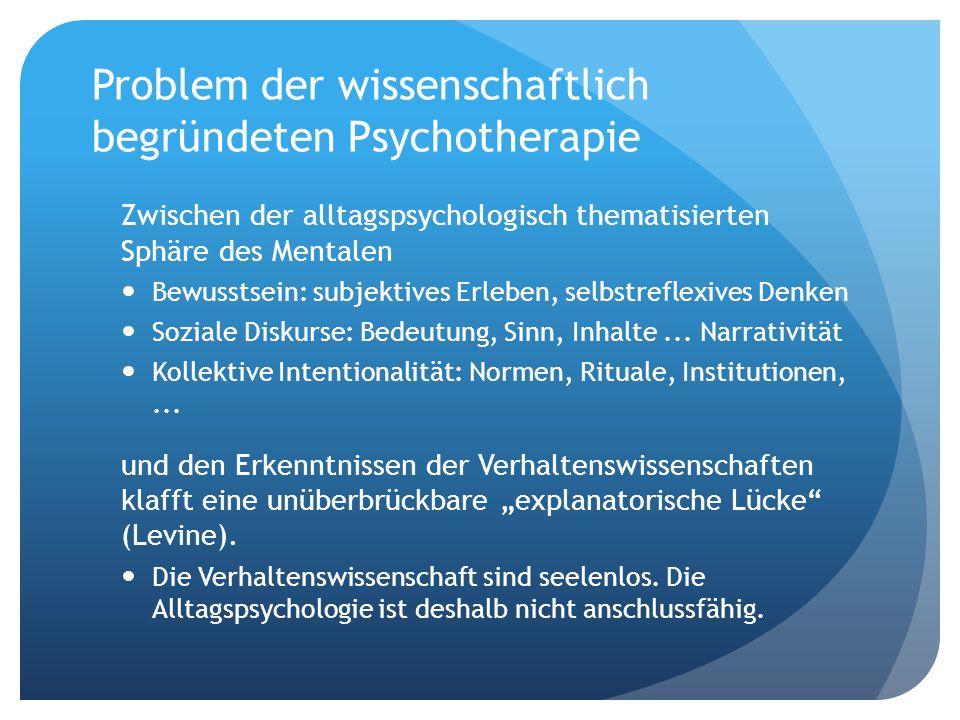 """Menschliches Verhalten wird """"bottom up & """"top down generiert EBENEDOMÄNEBEISPIEL GesellschaftKulturMuttersprache, Normen, soziale Praktiken,..."""