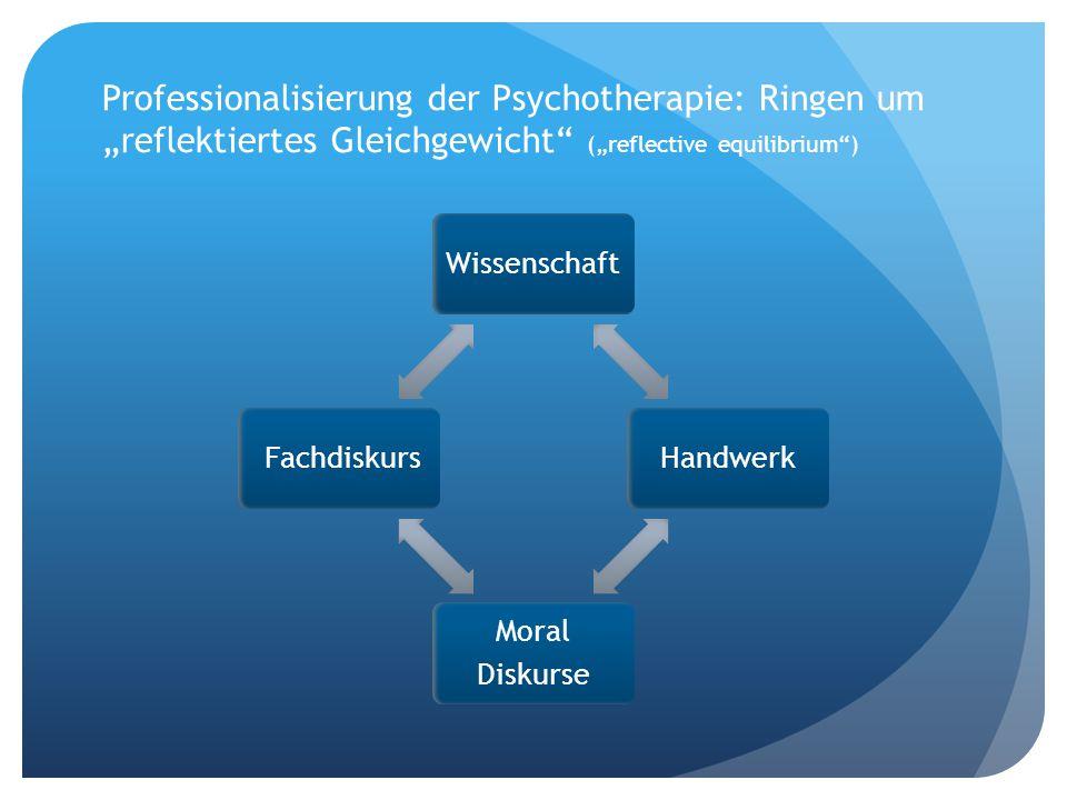 Fazit III: Professionalisierung macht intolerant Psychotherapie ist ein wenig entwickelter Bereich der Heilkunde.