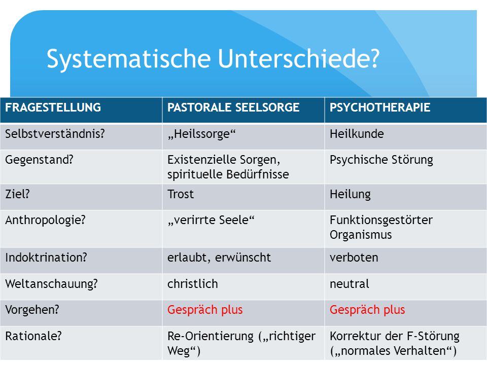 Verhältnis der Psychotherapie zur Religion/Spiritualität Religionsfeindliche Anfänge im 19.