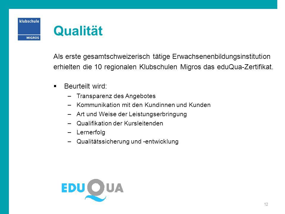 Qualität Als erste gesamtschweizerisch tätige Erwachsenenbildungsinstitution erhielten die 10 regionalen Klubschulen Migros das eduQua-Zertifikat.  B