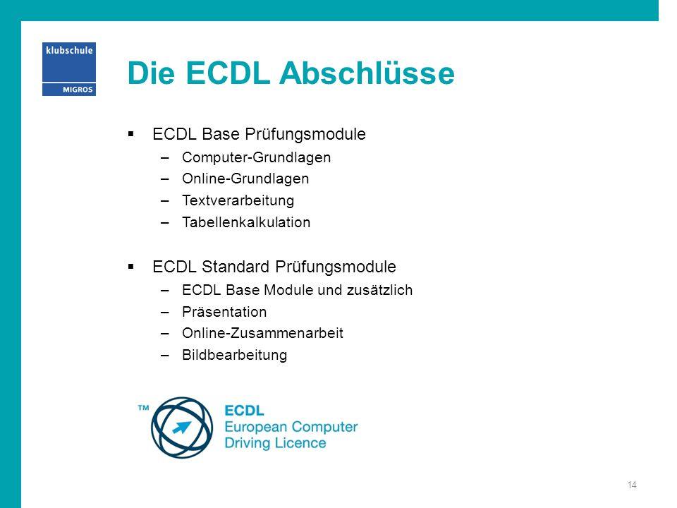 Die ECDL Abschlüsse  ECDL Base Prüfungsmodule –Computer-Grundlagen –Online-Grundlagen –Textverarbeitung –Tabellenkalkulation  ECDL Standard Prüfungs