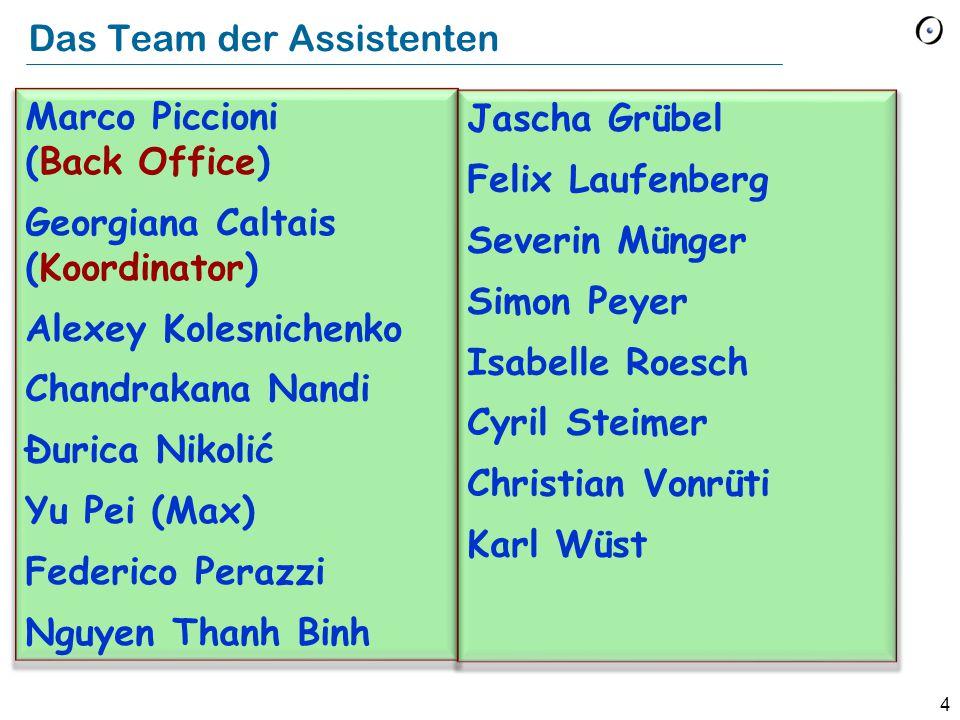 4 Das Team der Assistenten Marco Piccioni (Back Office) Georgiana Caltais (Koordinator) Alexey Kolesnichenko Chandrakana Nandi Đurica Nikolić Yu Pei (