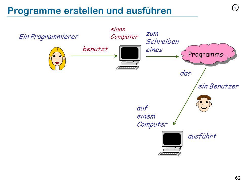 62 Programms benutzt einen Computer Ein Programmierer das auf einem Computer ausführt ein Benutzer Programme erstellen und ausführen zum Schreiben ein
