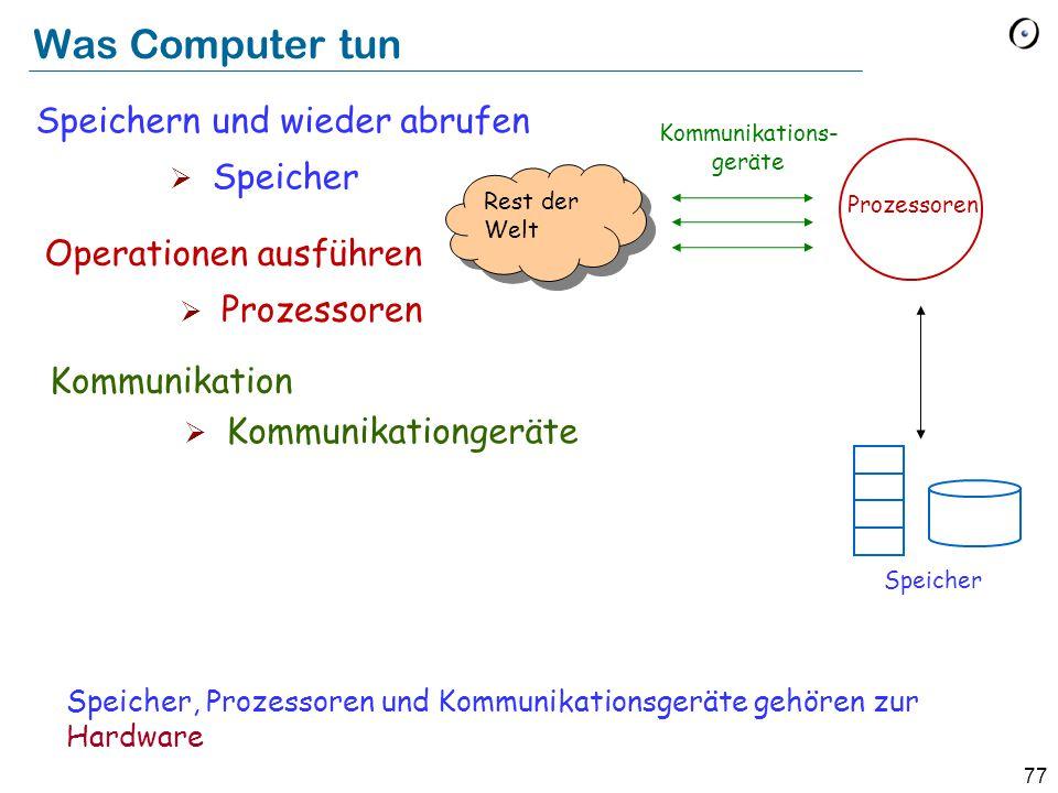 77 Was Computer tun Speicher, Prozessoren und Kommunikationsgeräte gehören zur Hardware Rest der Welt Prozessoren Speicher Kommunikations- geräte Spei