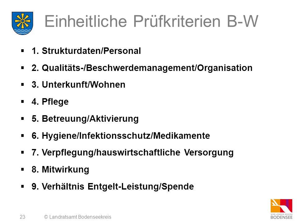 23 Einheitliche Prüfkriterien B-W  1. Strukturdaten/Personal  2. Qualitäts-/Beschwerdemanagement/Organisation  3. Unterkunft/Wohnen  4. Pflege  5