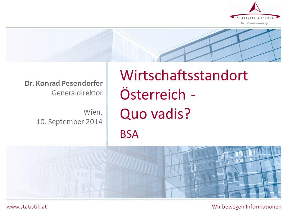 www.statistik.at Wir bewegen Informationen Dr. Konrad Pesendorfer Generaldirektor Wien, 10. September 2014 Wirtschaftsstandort Österreich - Quo vadis?
