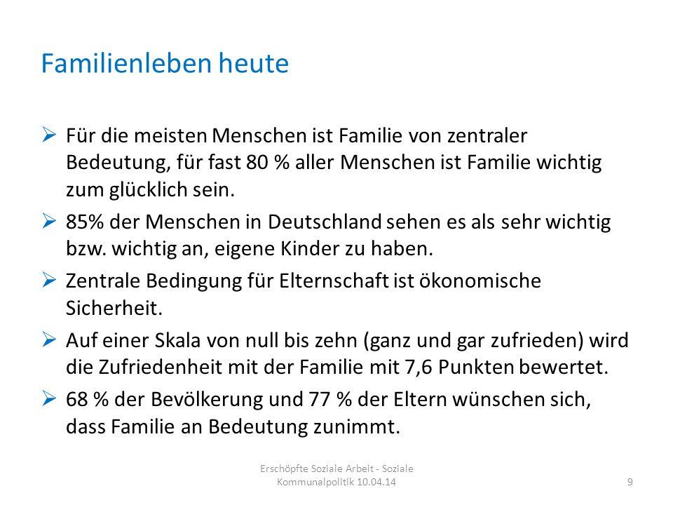 Familienleben heute  Für die meisten Menschen ist Familie von zentraler Bedeutung, für fast 80 % aller Menschen ist Familie wichtig zum glücklich sei