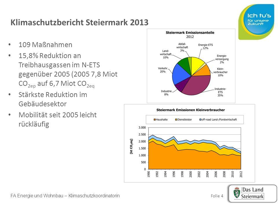 FA Energie und Wohnbau – Klimaschutzkoordinatorin Folie 5 Steiermark Entwicklung THG 2005 - 2012 NON-ETS (BLI) 200520121990 [kt CO2eq] Veränderung %[kt CO2eq] EnergieversorgungTHG 214221+3,7 KleinverbraucherTHG 2.0421.266-38,02.290 IndustrieTHG 1.0081.047+3,8 VerkehrTHG 2.8772.480-13,81.847 LandwirtschaftTHG 1.2261.264+1,61.444 AbfallwirtschaftTHG567402-29,2859 TotalTHG 7.933 6.680 -15,8