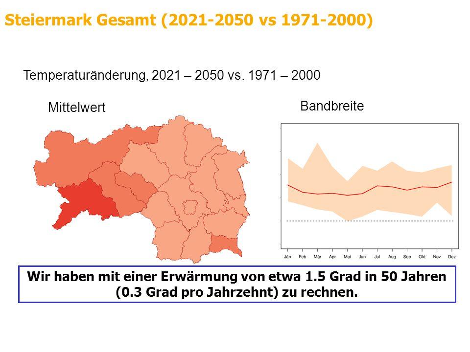 Änderung der Anzahl der Tage >30 mm Niederschlag, 2021–2050 vs 1971– 2000 STMK 12 Starkniederschläge