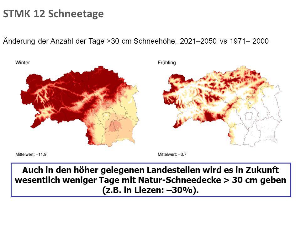 Änderung der Anzahl der Tage >30 cm Schneehöhe, 2021–2050 vs 1971– 2000 STMK 12 Schneetage Auch in den höher gelegenen Landesteilen wird es in Zukunft wesentlich weniger Tage mit Natur-Schneedecke > 30 cm geben (z.B.