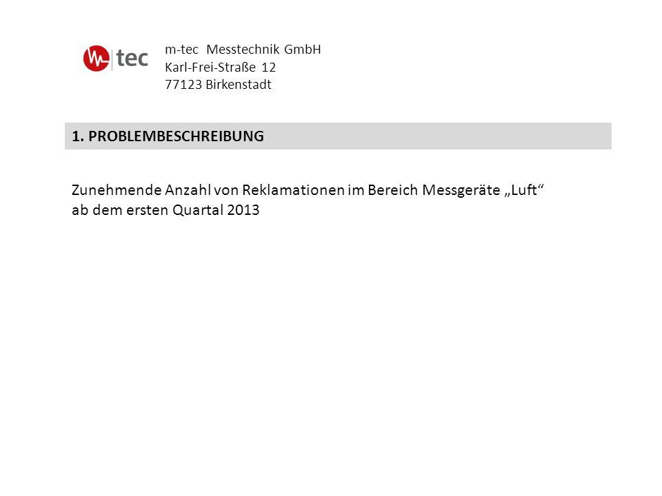 """1. PROBLEMBESCHREIBUNG m-tec Messtechnik GmbH Karl-Frei-Straße 12 77123 Birkenstadt Zunehmende Anzahl von Reklamationen im Bereich Messgeräte """"Luft"""" a"""