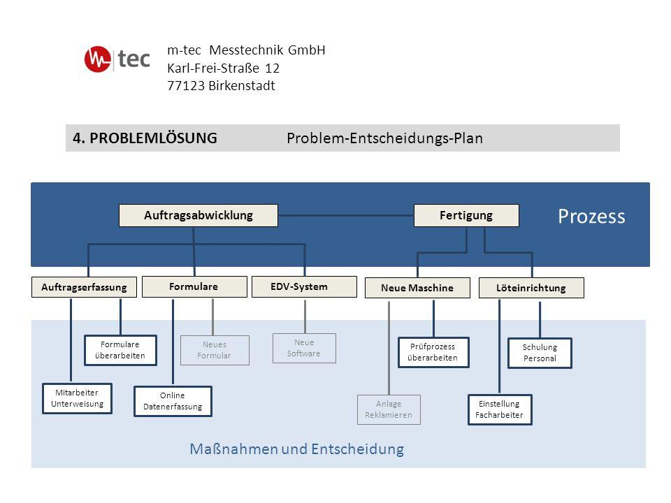 4. PROBLEMLÖSUNG Problem-Entscheidungs-Plan m-tec Messtechnik GmbH Karl-Frei-Straße 12 77123 Birkenstadt AuftragsabwicklungFertigung Auftragserfassung