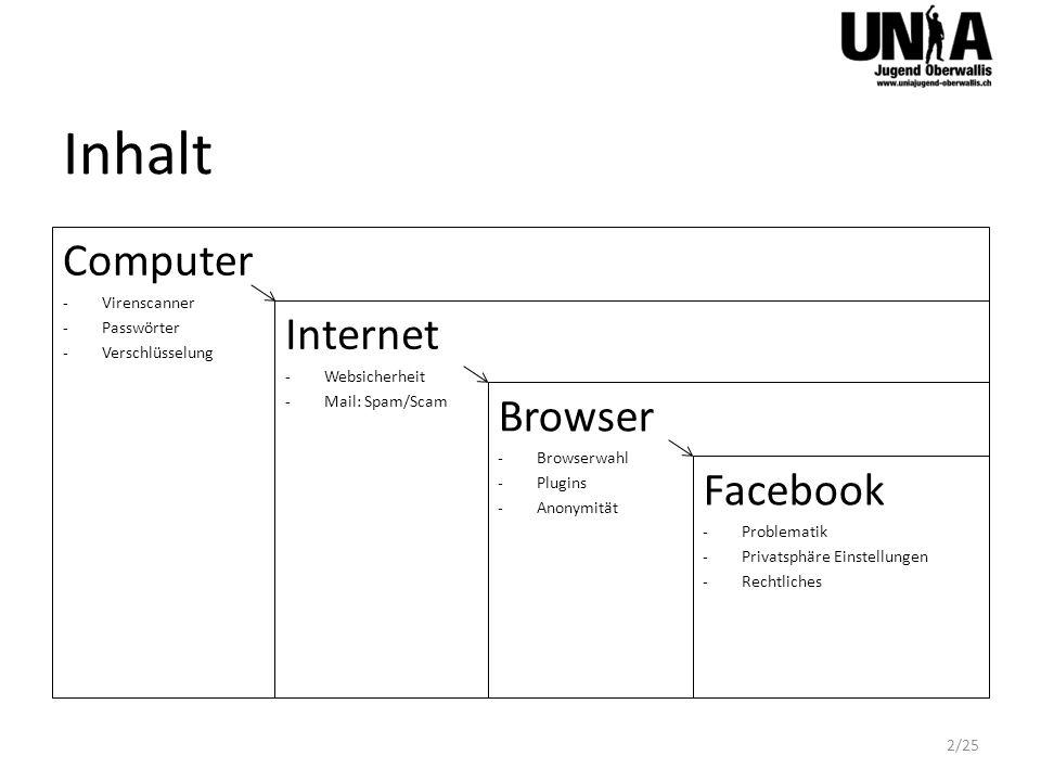 Inhalt Computer -Virenscanner -Passwörter -Verschlüsselung Internet -Websicherheit -Mail: Spam/Scam Browser -Browserwahl -Plugins -Anonymität Facebook -Problematik -Privatsphäre Einstellungen -Rechtliches 2/25