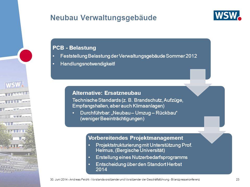 Neubau Verwaltungsgebäude Vorbereitendes Projektmanagement Projektstrukturierung mit Unterstützung Prof. Helmus, (Bergische Universität) Erstellung ei