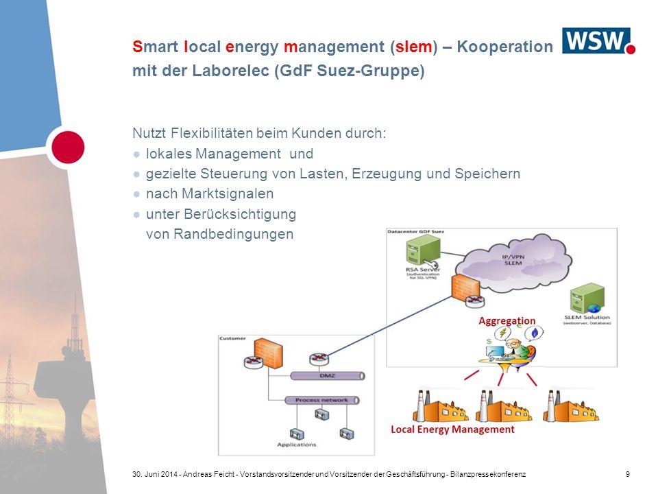 Smart local energy management (slem) – Kooperation mit der Laborelec (GdF Suez-Gruppe) 9 Nutzt Flexibilitäten beim Kunden durch: ●lokales Management u