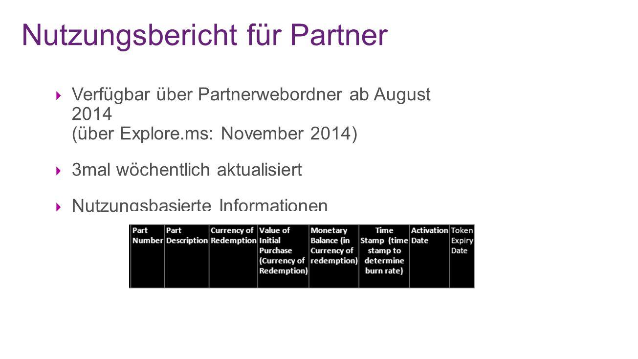 Nutzungsbericht für Partner  Verfügbar über Partnerwebordner ab August 2014 (über Explore.ms: November 2014)  3mal wöchentlich aktualisiert  Nutzungsbasierte Informationen