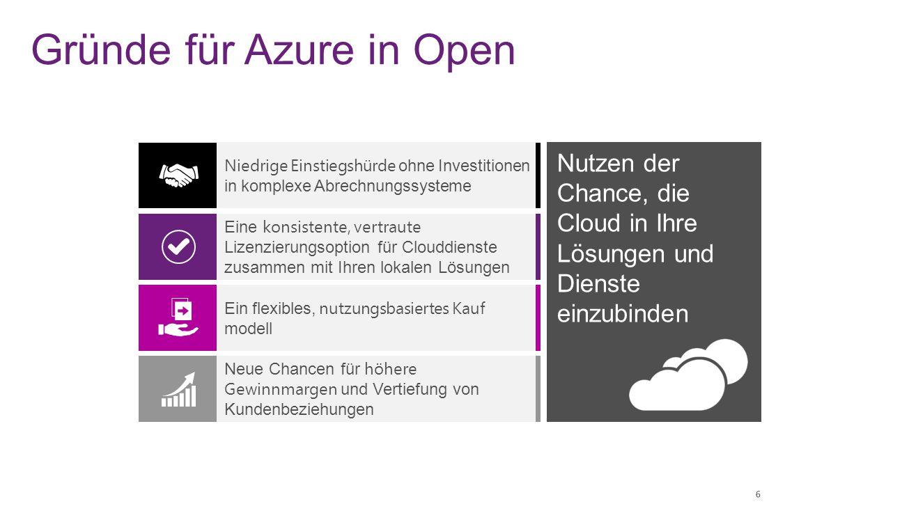 Gründe für Azure in Open Niedrige Einstiegshürde ohne Investitionen in komplexe Abrechnungssysteme Eine konsistente, vertraute Lizenzierungsoption für Clouddienste zusammen mit Ihren lokalen Lösungen Ein flexibles, nutzungsbasiertes Kauf modell Neue Chancen für höhere Gewinnmargen und Vertiefung von Kundenbeziehungen Nutzen der Chance, die Cloud in Ihre Lösungen und Dienste einzubinden