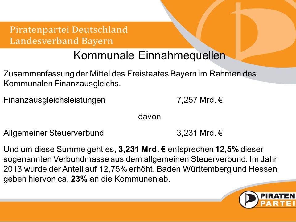 Kommunale Einnahmequellen Zusammenfassung der Mittel des Freistaates Bayern im Rahmen des Kommunalen Finanzausgleichs. Finanzausgleichsleistungen7,257