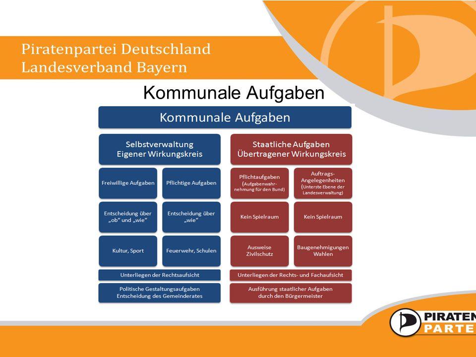 Entwicklung, Ausblick, Forderung Warum erhöht die bayerische Staatsregierung nicht einfach den Anteil der Kommunen.
