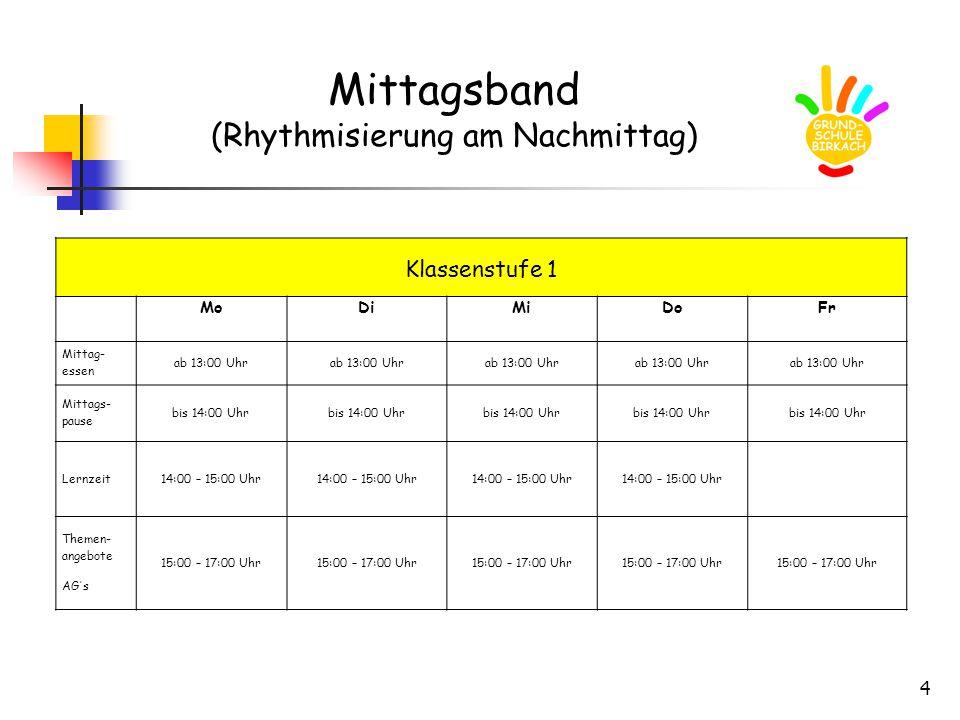 4 Mittagsband (Rhythmisierung am Nachmittag) Klassenstufe 1 MoDiMiDoFr Mittag- essen ab 13:00 Uhr Mittags- pause bis 14:00 Uhr Lernzeit14:00 – 15:00 Uhr Themen- angebote AG´s 15:00 – 17:00 Uhr